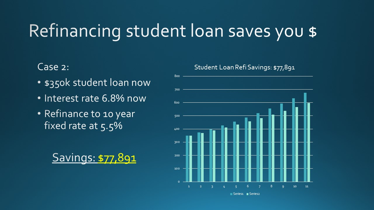 Is it a good idea to refinance student loans